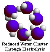microclustered water